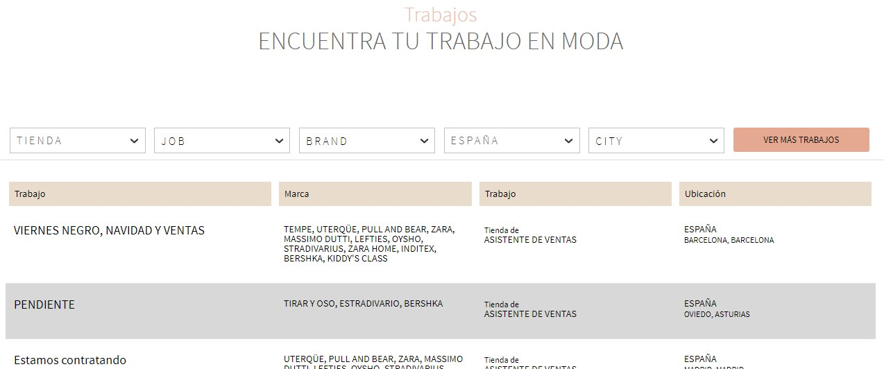vacantes disponibles en Inditex